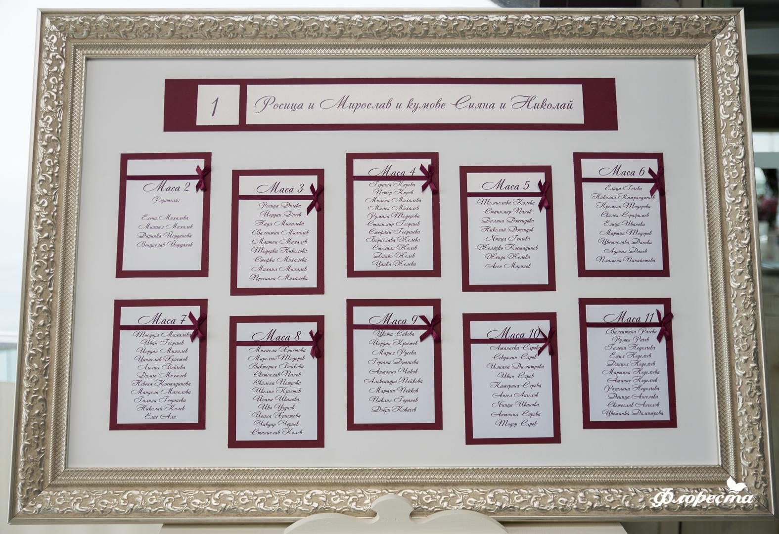 Разпределени на гостите за сватбено тържество