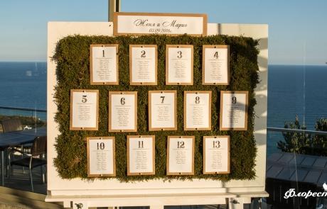 Разпределение на гостите за сватбеното тържество